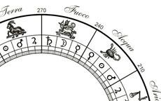 anteprima Fragranze segni zodiacali